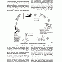 titleofmagazine_space-shuttle-crew-operation-manual_36