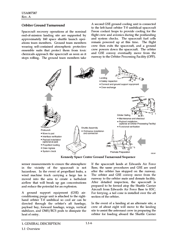 Space Shuttle Crew Operation Manual – Operation Manual